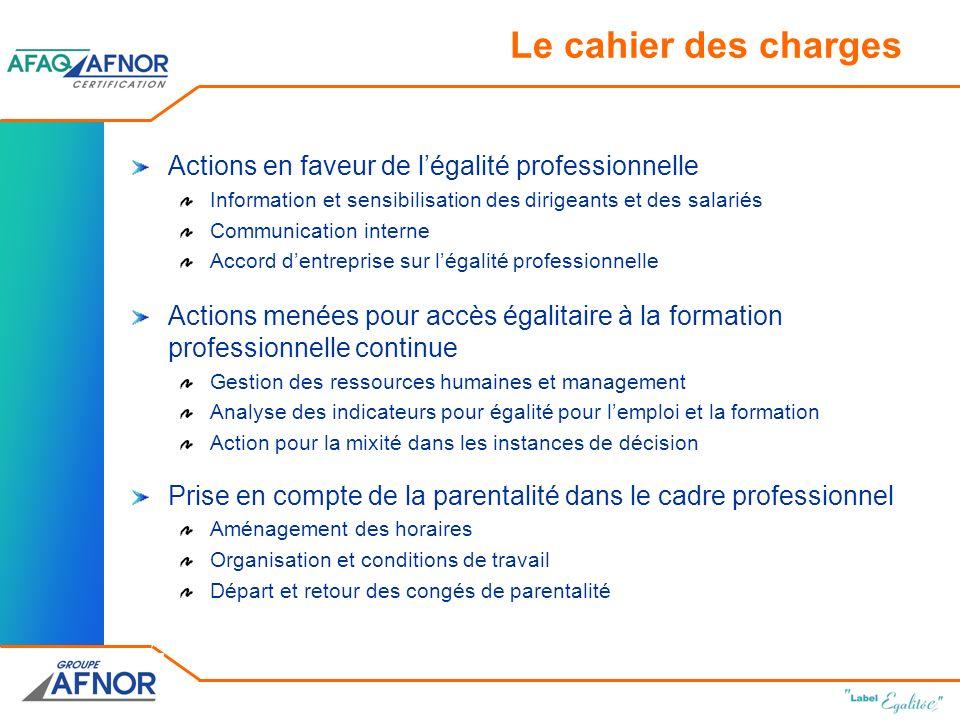 Le cahier des charges Actions en faveur de l'égalité professionnelle