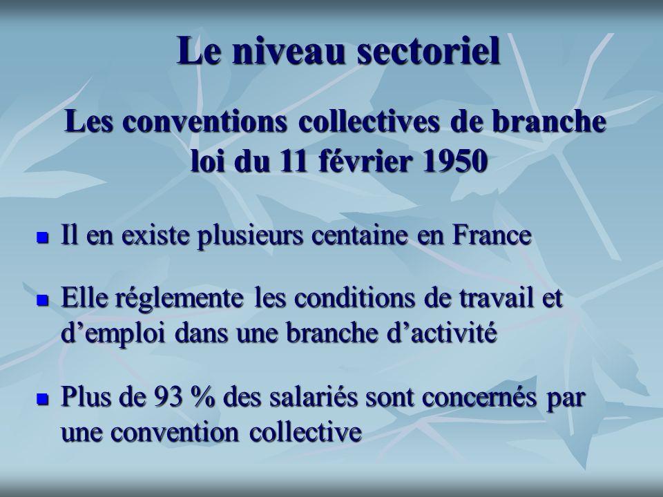 Les conventions collectives de branche loi du 11 février 1950