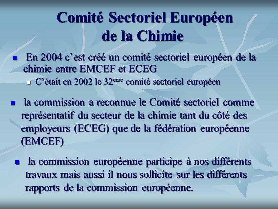 Comité Sectoriel Européen de la Chimie