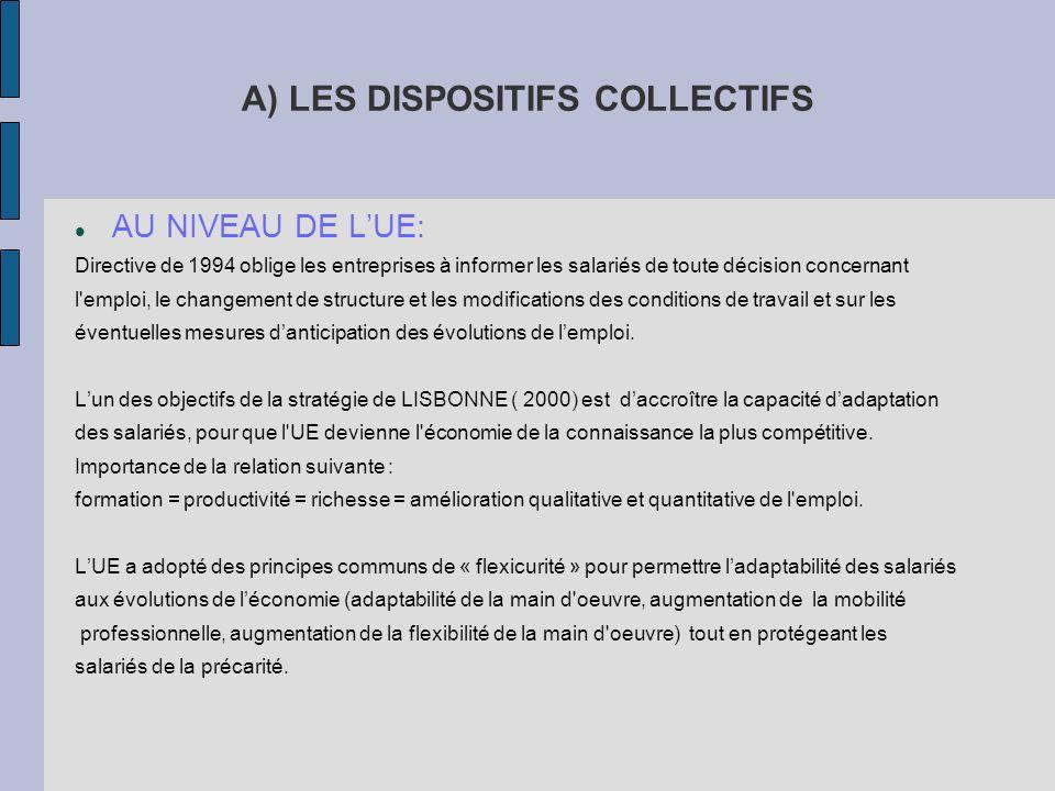 A) LES DISPOSITIFS COLLECTIFS