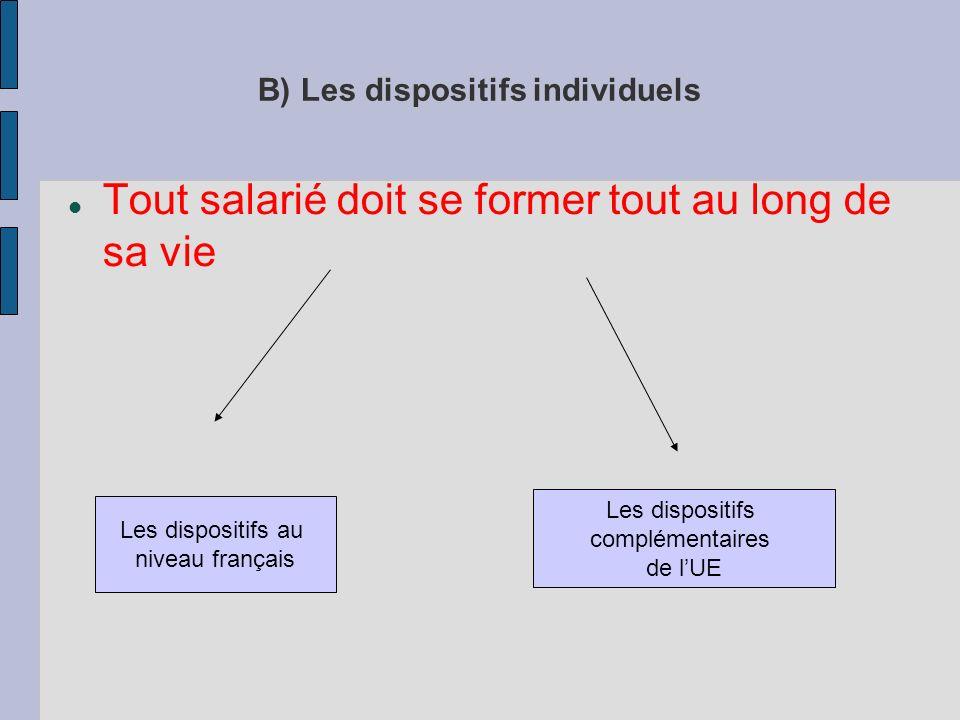 B) Les dispositifs individuels