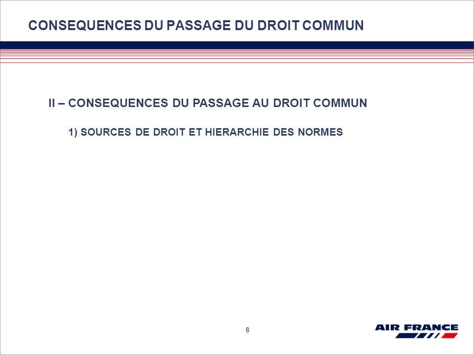 CONSEQUENCES DU PASSAGE DU DROIT COMMUN