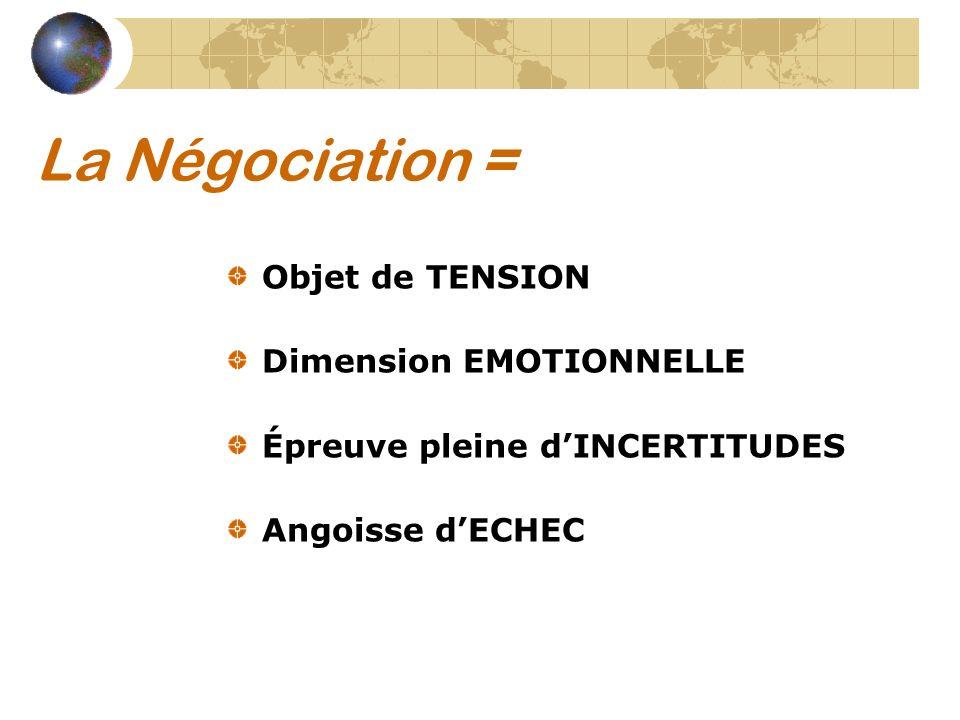 La Négociation = Objet de TENSION Dimension EMOTIONNELLE