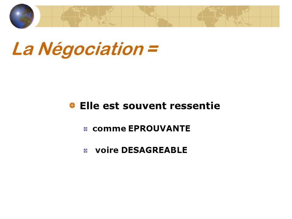 La Négociation = Elle est souvent ressentie comme EPROUVANTE
