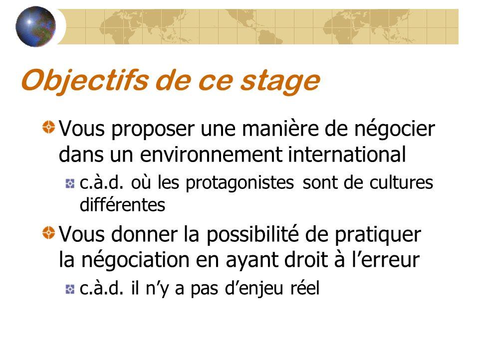 Objectifs de ce stage Vous proposer une manière de négocier dans un environnement international.