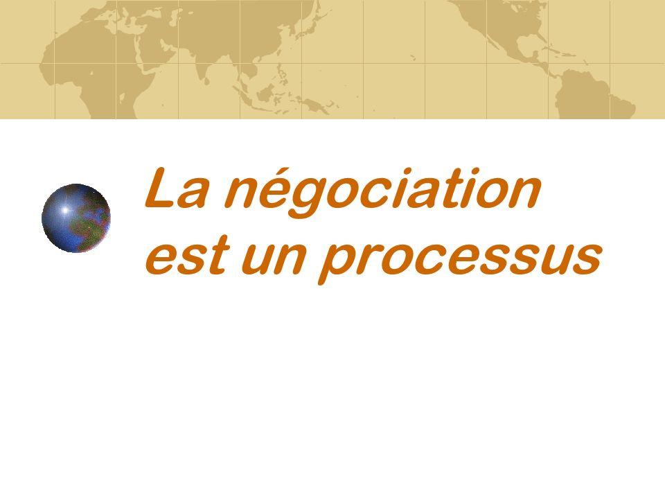 La négociation est un processus