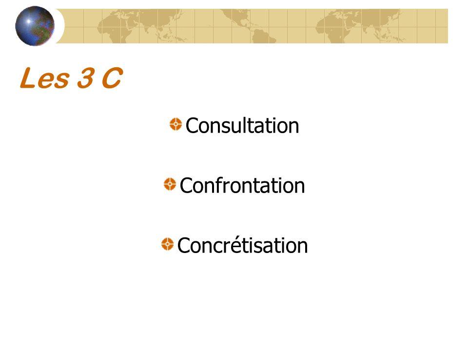 Les 3 C Consultation Confrontation Concrétisation