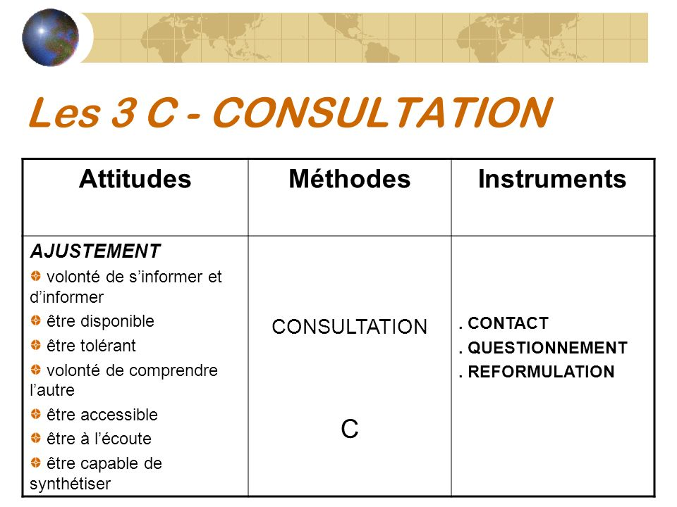 Les 3 C - CONSULTATION Attitudes Méthodes Instruments C CONSULTATION