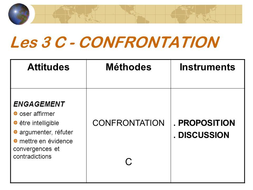 Les 3 C - CONFRONTATION Attitudes Méthodes Instruments C . PROPOSITION