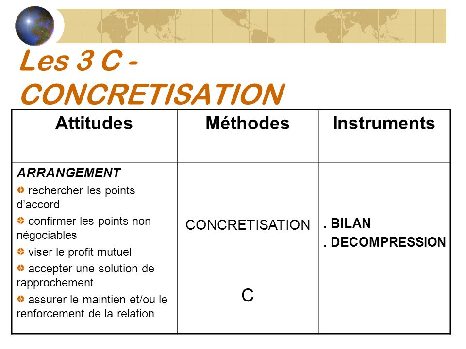 Les 3 C - CONCRETISATION Attitudes Méthodes Instruments C