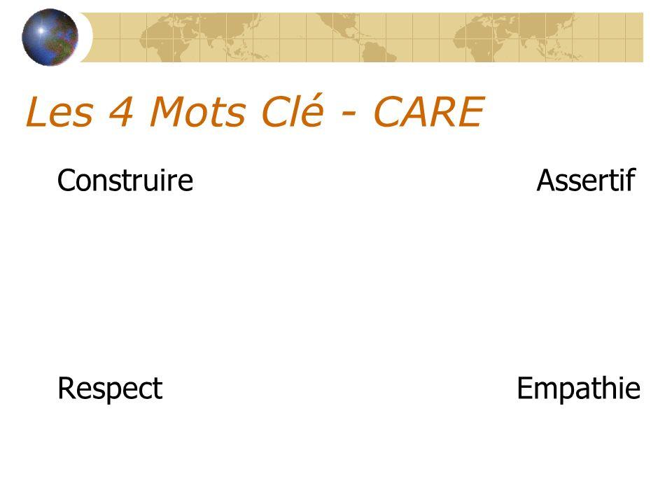 Les 4 Mots Clé - CARE Construire Assertif Respect Empathie