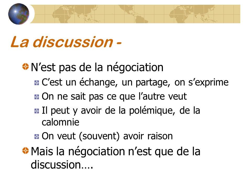 La discussion - N'est pas de la négociation