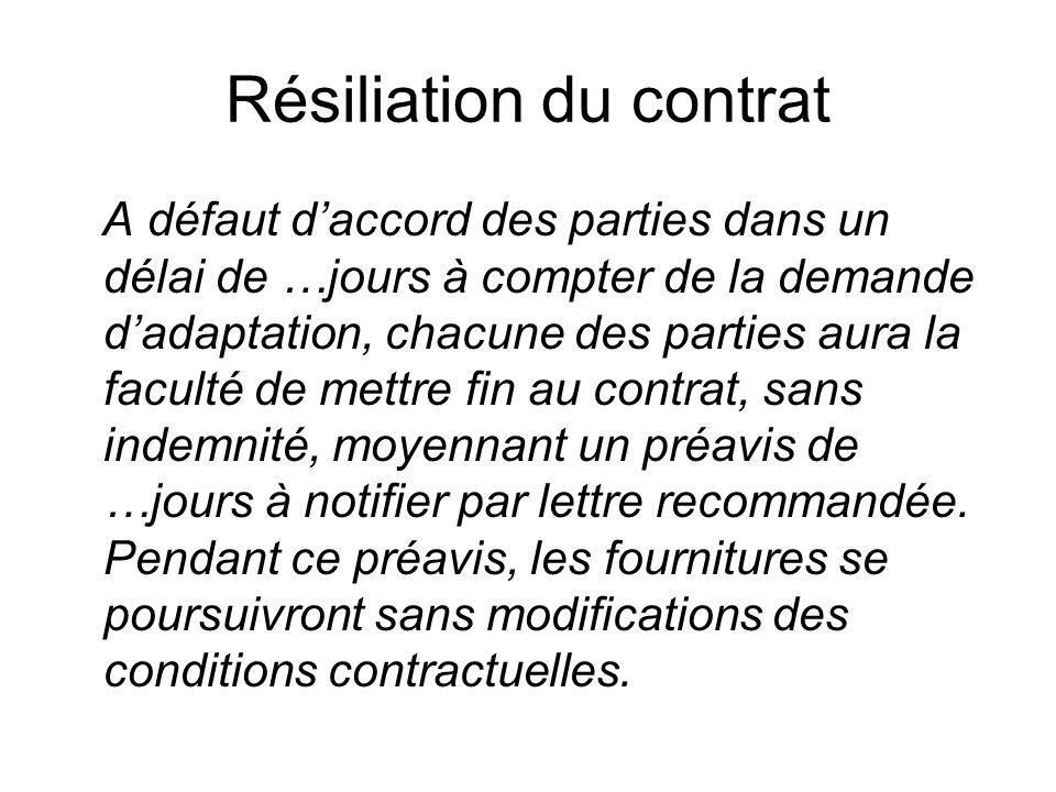 Résiliation du contrat