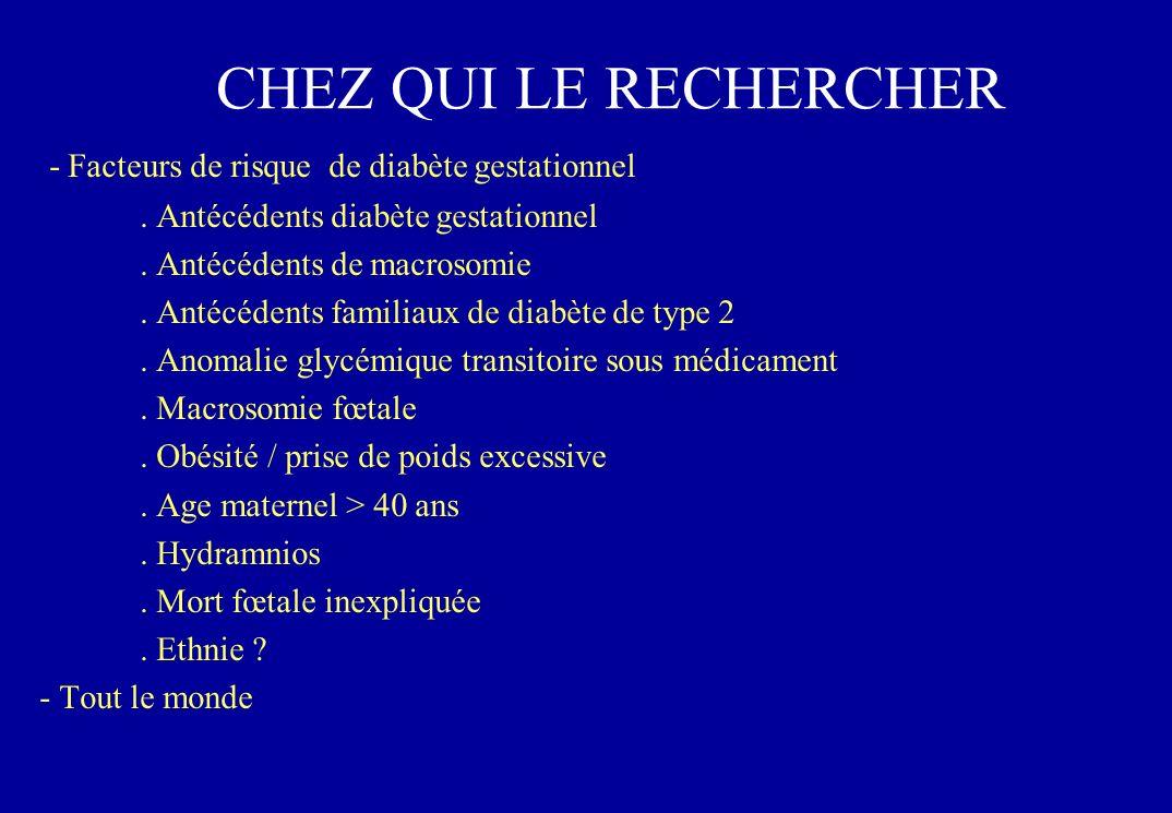 CHEZ QUI LE RECHERCHER - Facteurs de risque de diabète gestationnel