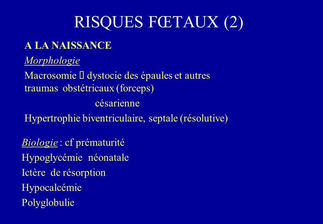 RISQUES FŒTAUX (2) A LA NAISSANCE Morphologie