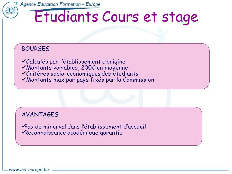 Etudiants Cours et stage