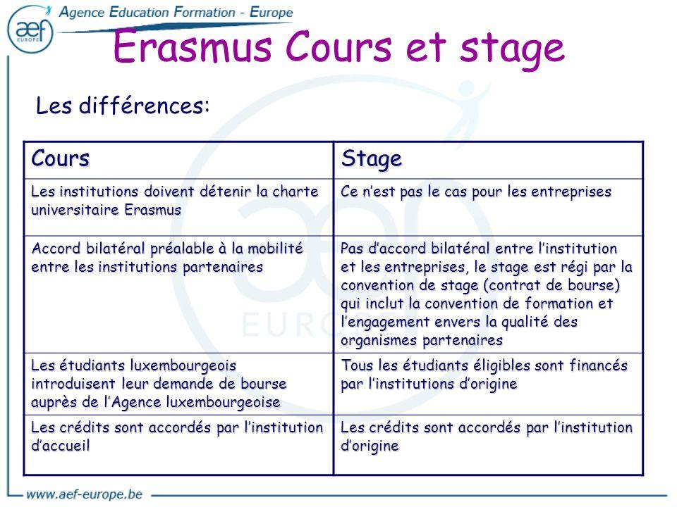Erasmus Cours et stage Les différences: Cours Stage