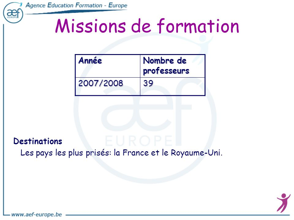 Missions de formation Année Nombre de professeurs 2007/2008 39