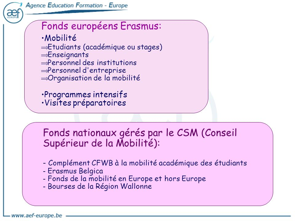 Fonds européens Erasmus: