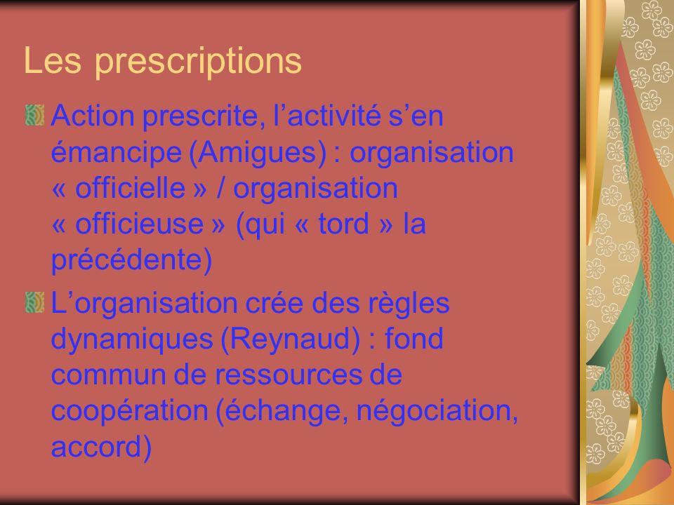 Les prescriptions