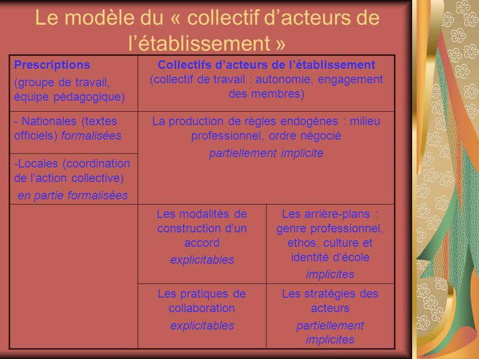 Le modèle du « collectif d'acteurs de l'établissement »