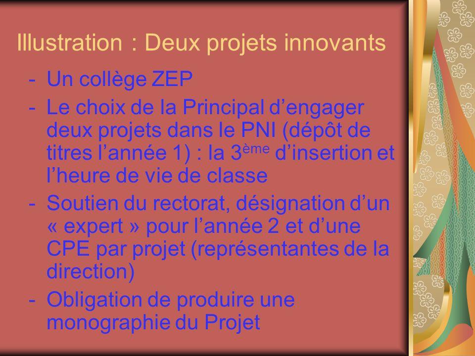 Illustration : Deux projets innovants
