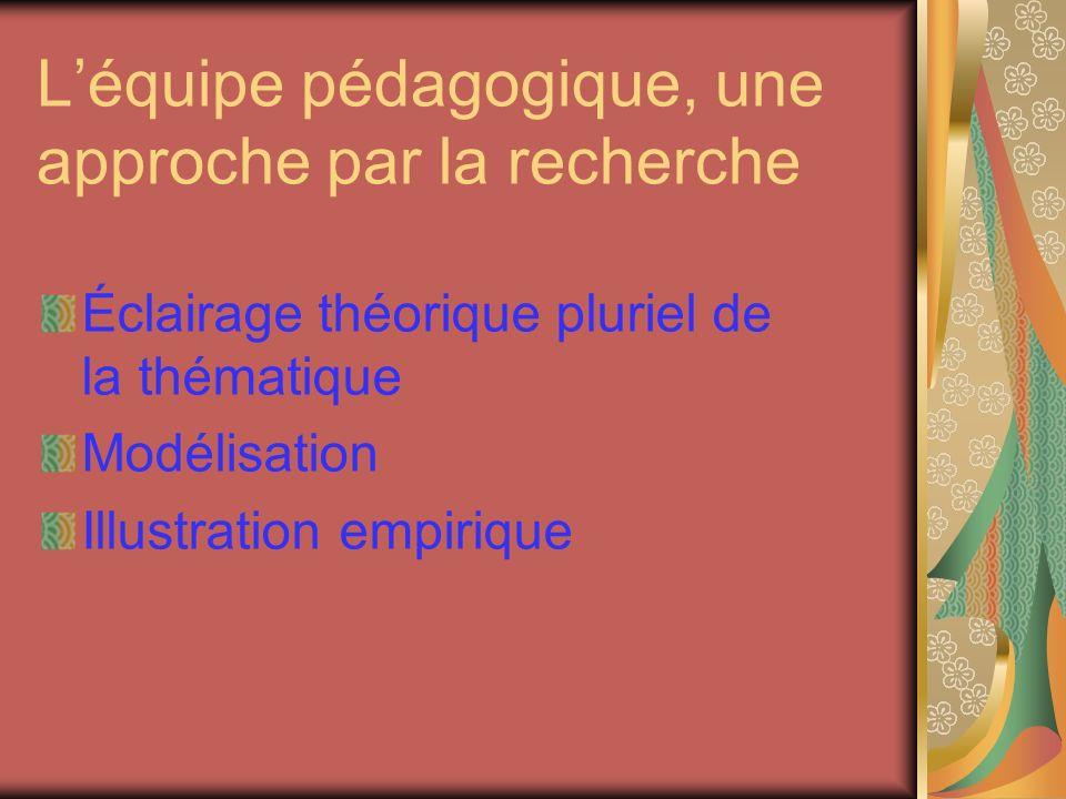 L'équipe pédagogique, une approche par la recherche