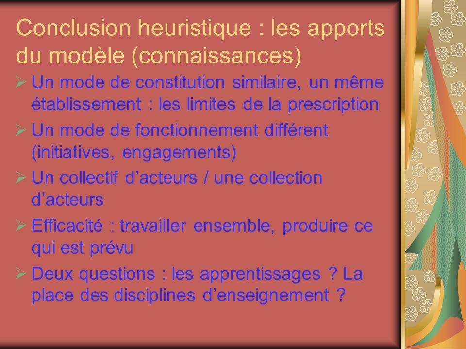 Conclusion heuristique : les apports du modèle (connaissances)