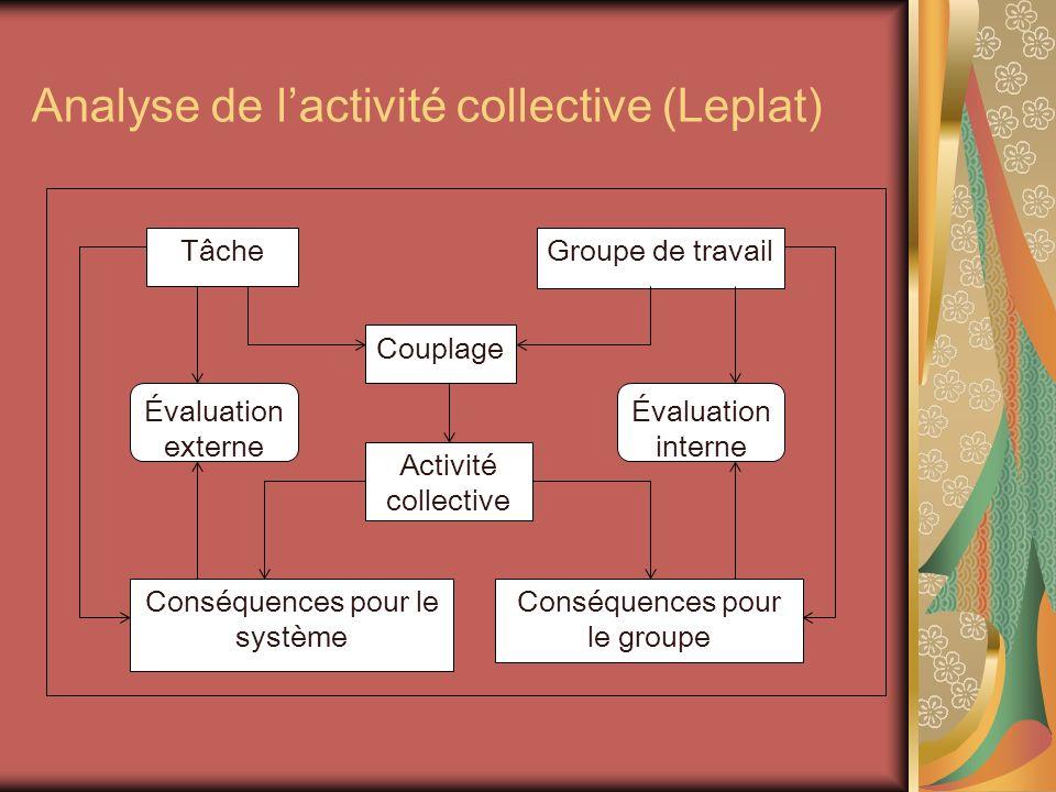 Analyse de l'activité collective (Leplat)