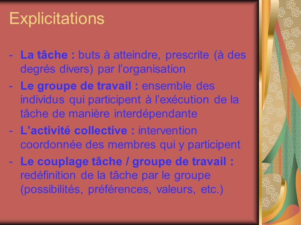 Explicitations La tâche : buts à atteindre, prescrite (à des degrés divers) par l'organisation.