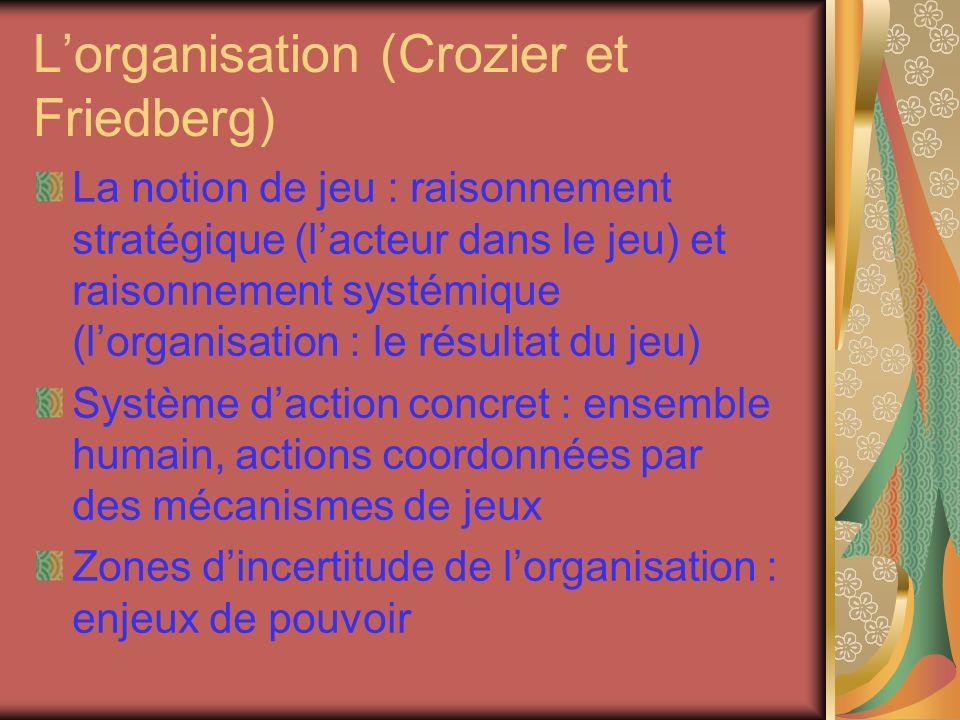 L'organisation (Crozier et Friedberg)