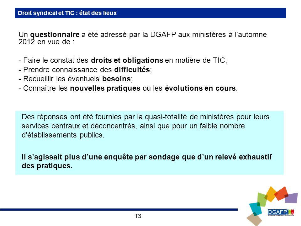 Faire le constat des droits et obligations en matière de TIC;