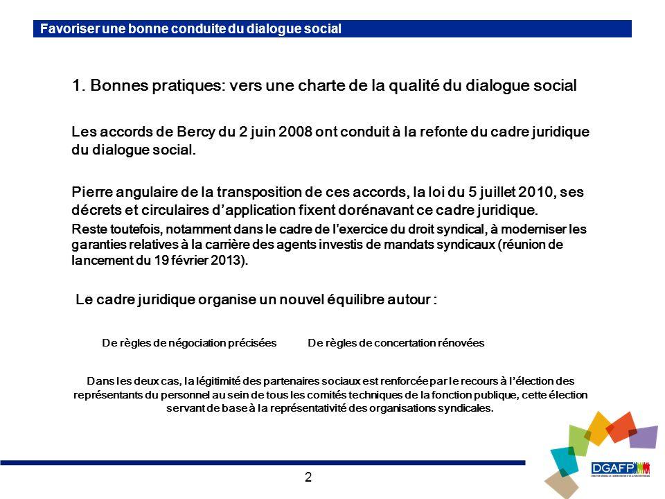 Favoriser une bonne conduite du dialogue social