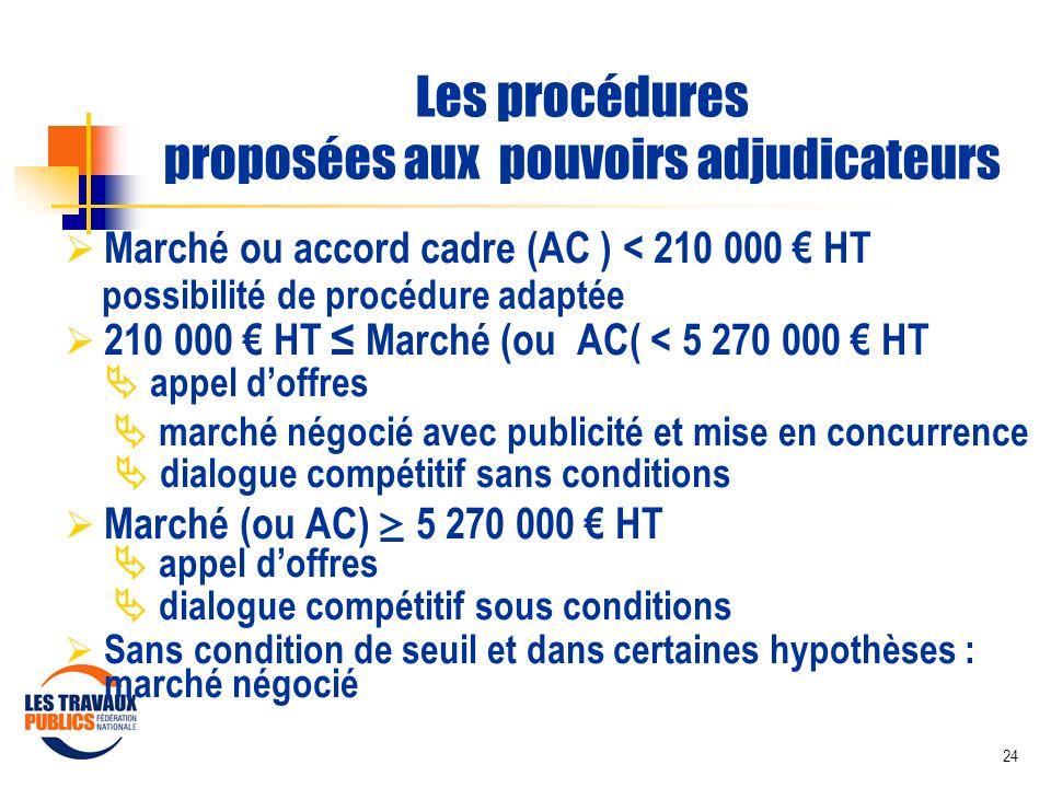 Les procédures proposées aux pouvoirs adjudicateurs