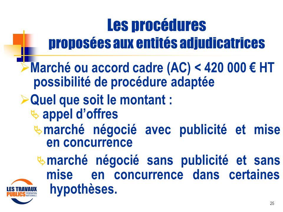 Les procédures proposées aux entités adjudicatrices