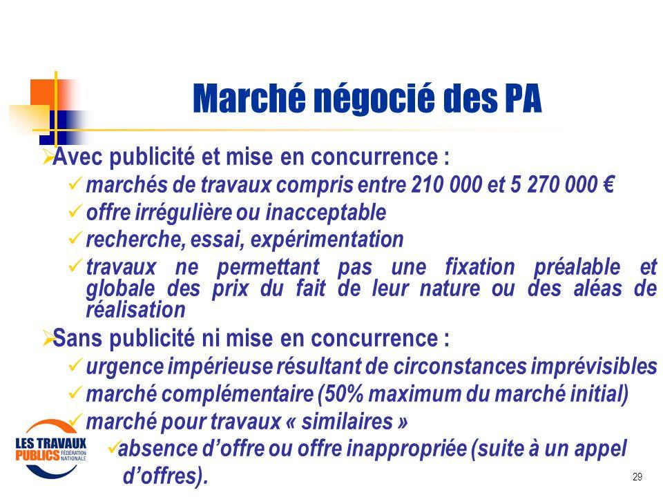 Marché négocié des PA Avec publicité et mise en concurrence :