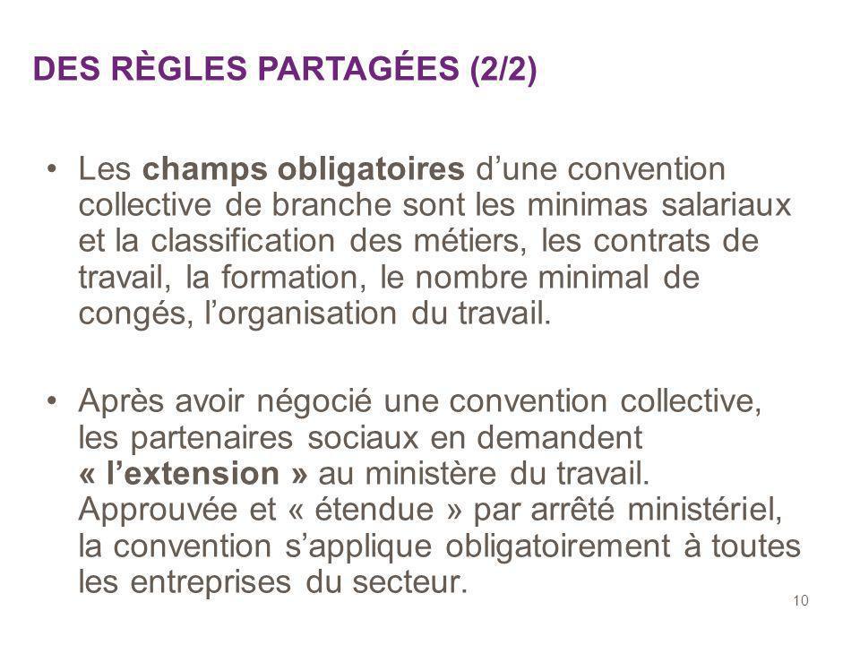 DES RÈGLES PARTAGÉES (2/2)