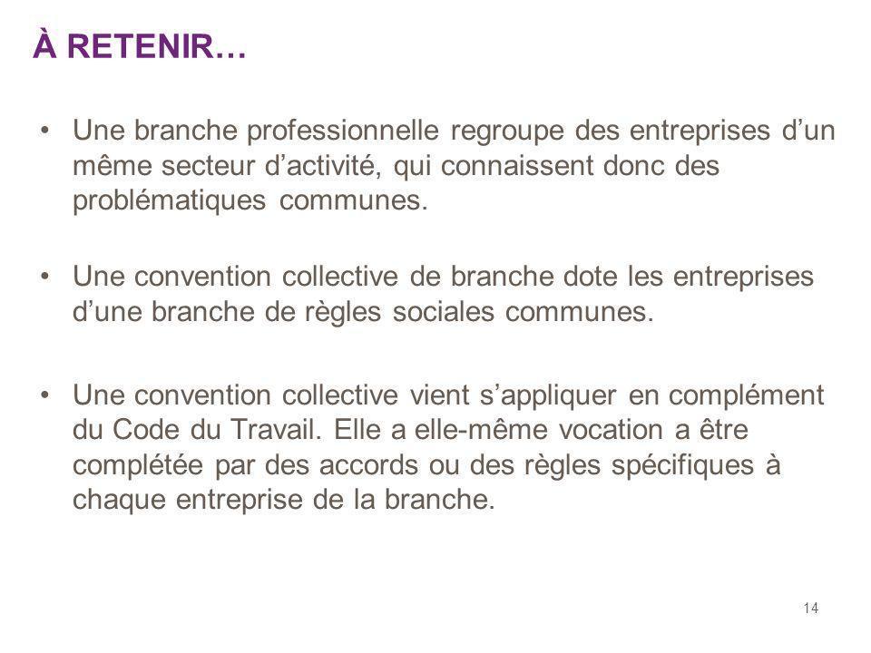 À RETENIR… Une branche professionnelle regroupe des entreprises d'un même secteur d'activité, qui connaissent donc des problématiques communes.