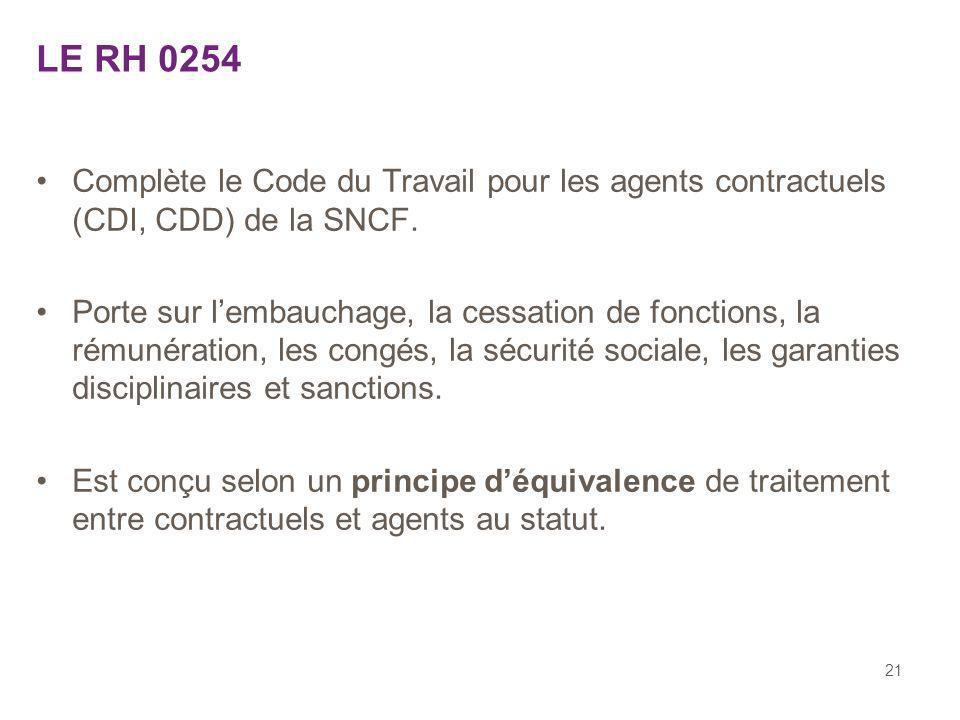 LE RH 0254 Complète le Code du Travail pour les agents contractuels (CDI, CDD) de la SNCF.