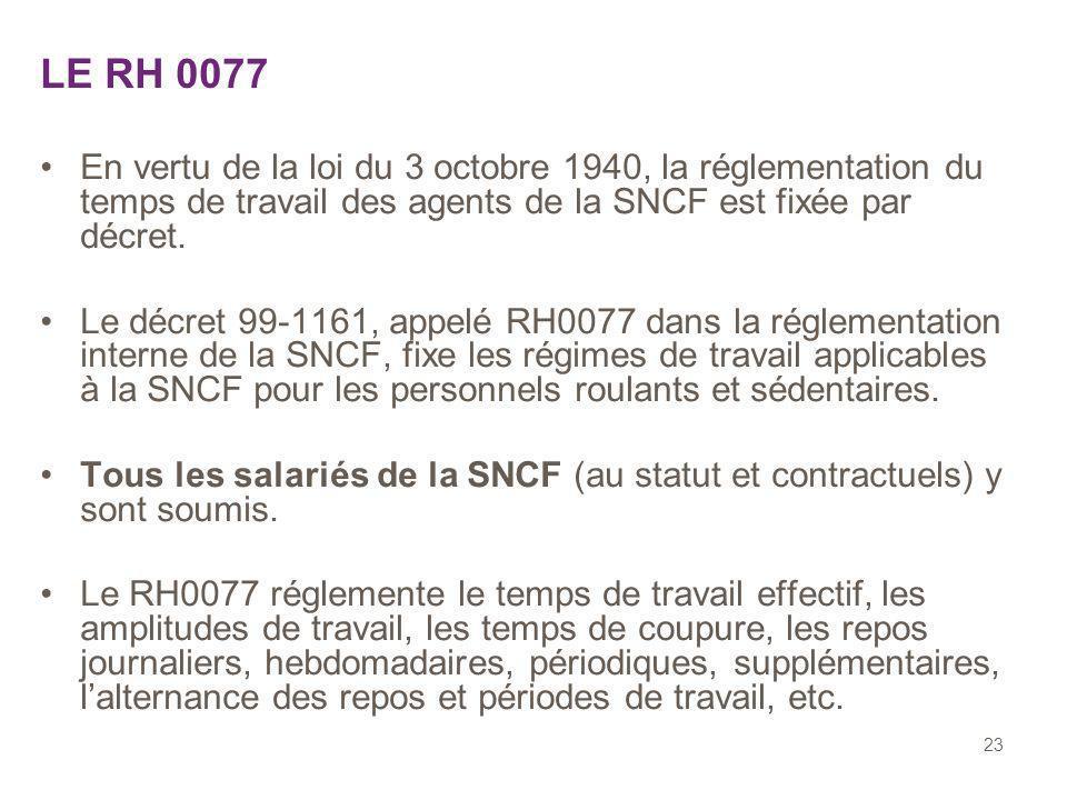 LE RH 0077 En vertu de la loi du 3 octobre 1940, la réglementation du temps de travail des agents de la SNCF est fixée par décret.