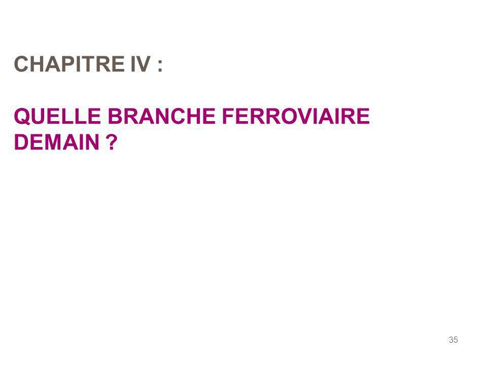 CHAPITRE IV : QUELLE BRANCHE FERROVIAIRE DEMAIN