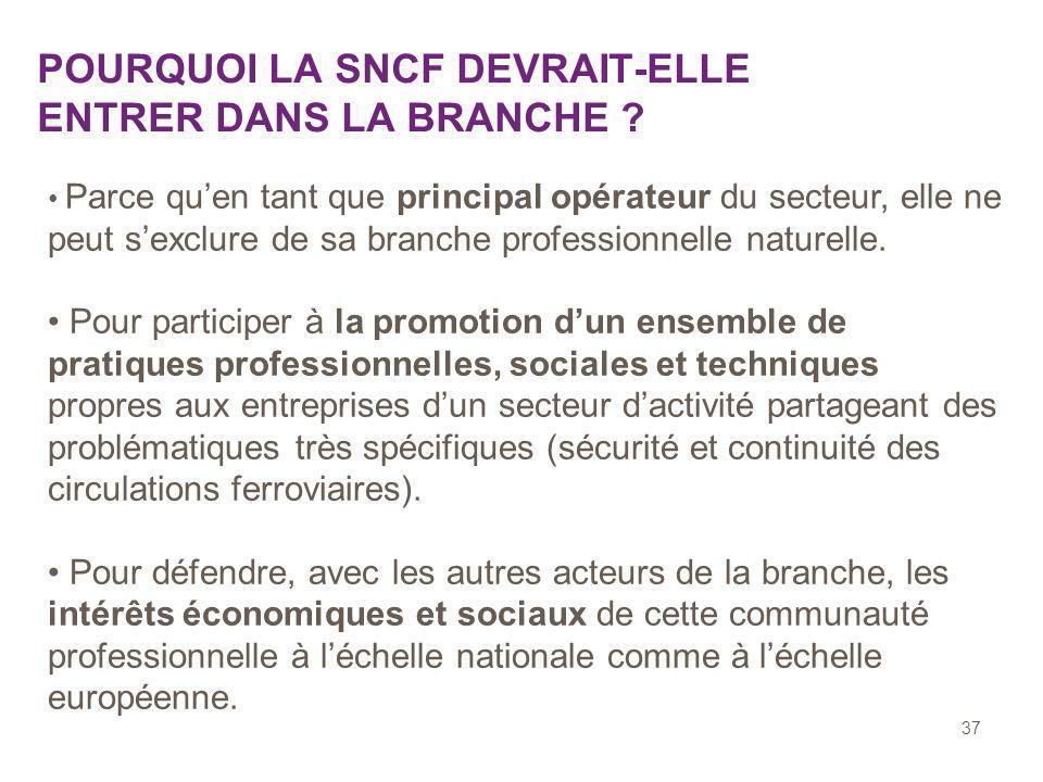 POURQUOI LA SNCF DEVRAIT-ELLE ENTRER DANS LA BRANCHE
