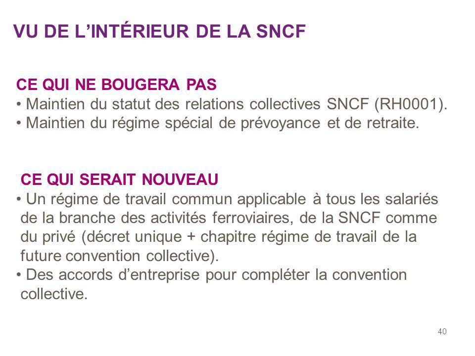 VU DE L'INTÉRIEUR DE LA SNCF
