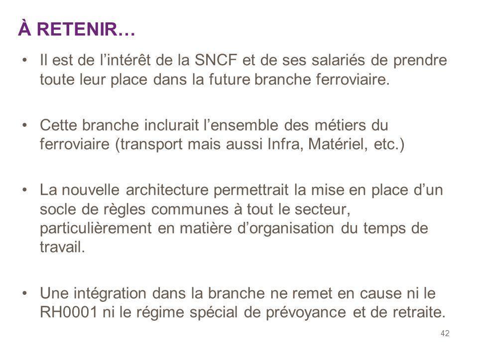 À RETENIR… Il est de l'intérêt de la SNCF et de ses salariés de prendre toute leur place dans la future branche ferroviaire.