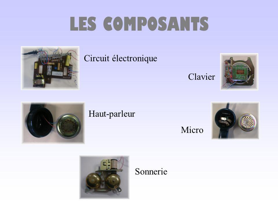 LES COMPOSANTS Circuit électronique Clavier Haut-parleur Micro