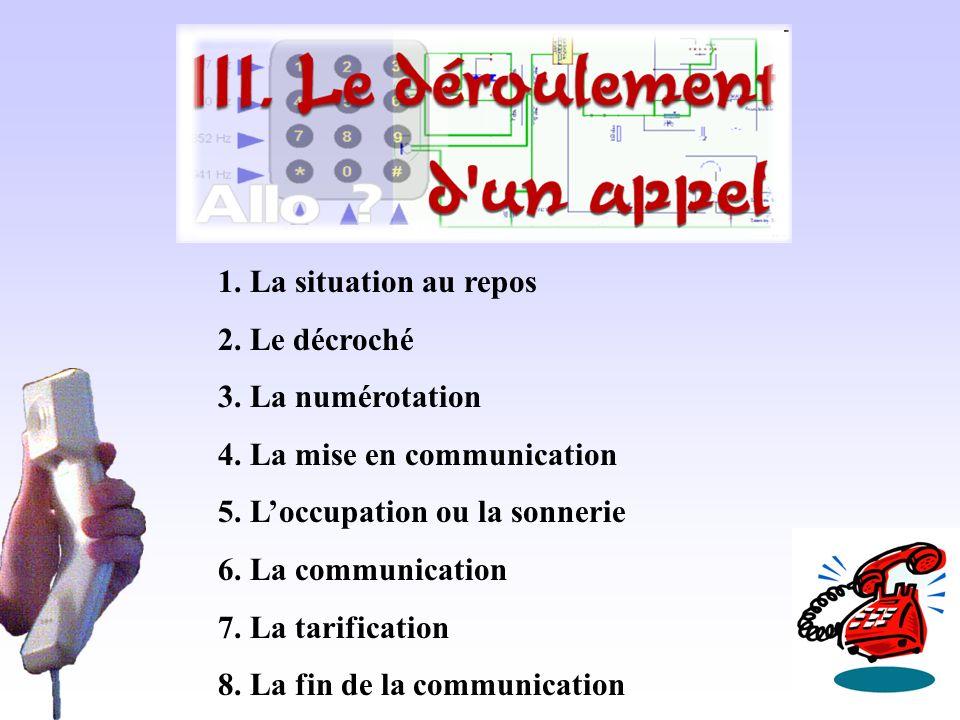 1. La situation au repos 2. Le décroché. 3. La numérotation. 4. La mise en communication. 5. L'occupation ou la sonnerie.