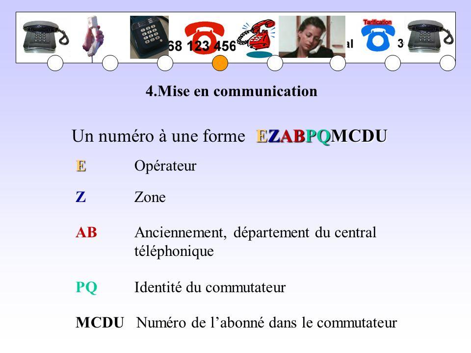 Un numéro à une forme EZABPQMCDU