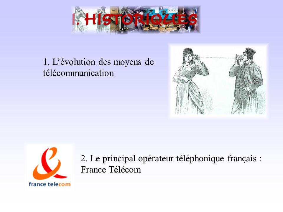 1. L'évolution des moyens de télécommunication