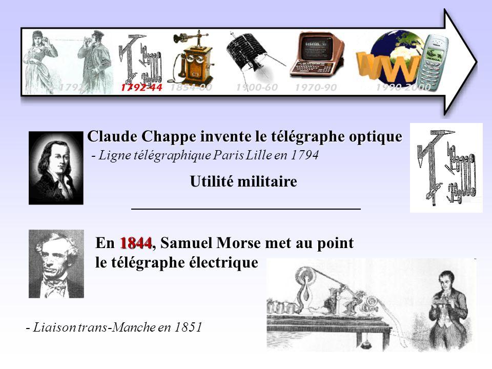 Claude Chappe invente le télégraphe optique