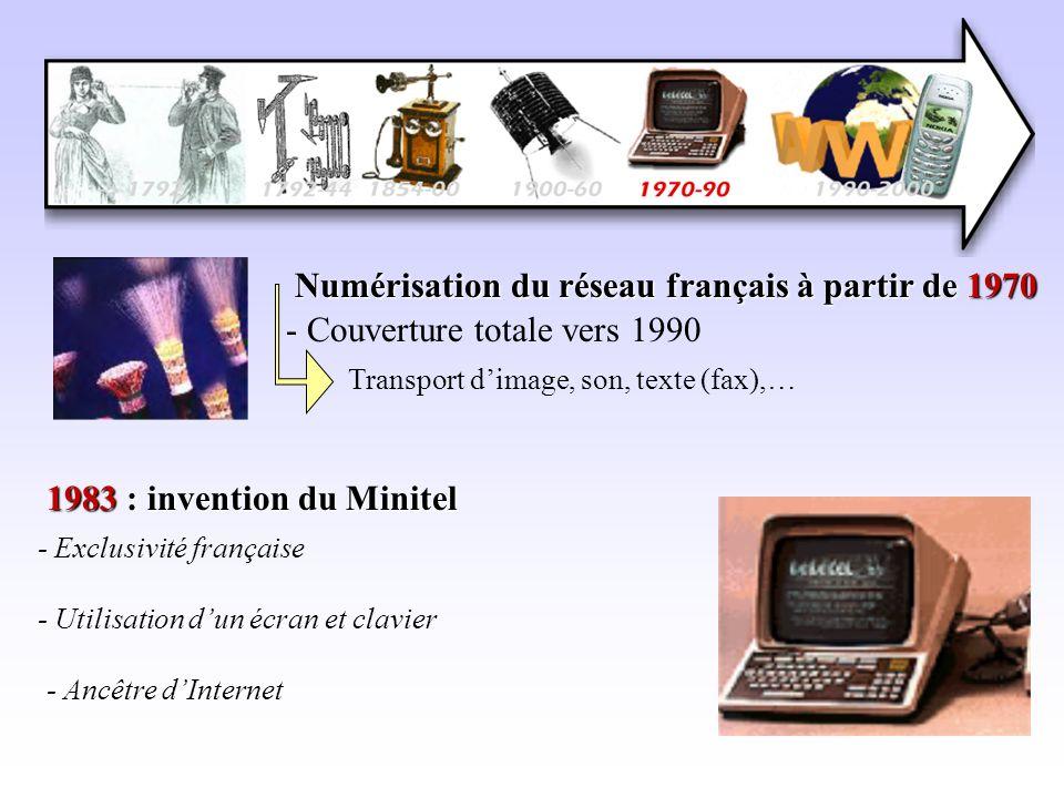 Numérisation du réseau français à partir de 1970